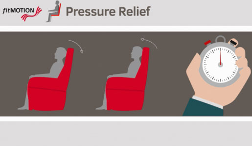 fitform sessel Pressure Relief