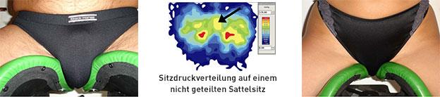 Sitzdruckverteilung - Sattelstuhl