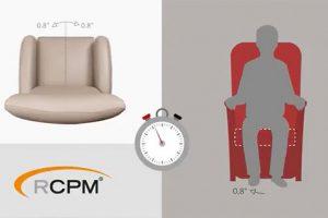 Fitform: RCPM-Sitzsystem und fitMotion gegen Rückenschmerzen